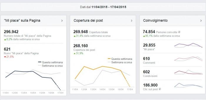 facebook-4x4-insight-mipiace